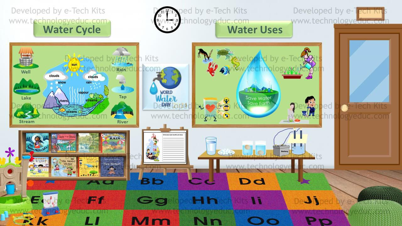 Bitmoji World Water Day Template