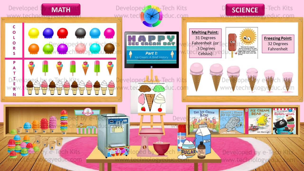Bitmoji Ice Cream Day Template